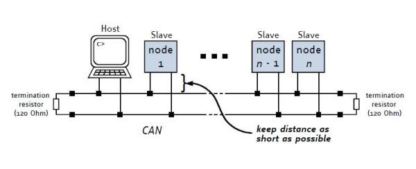 霍尔输入 :霍尔传感器 矢量控制 :集成foc矢量算法 电流环频率:2khz